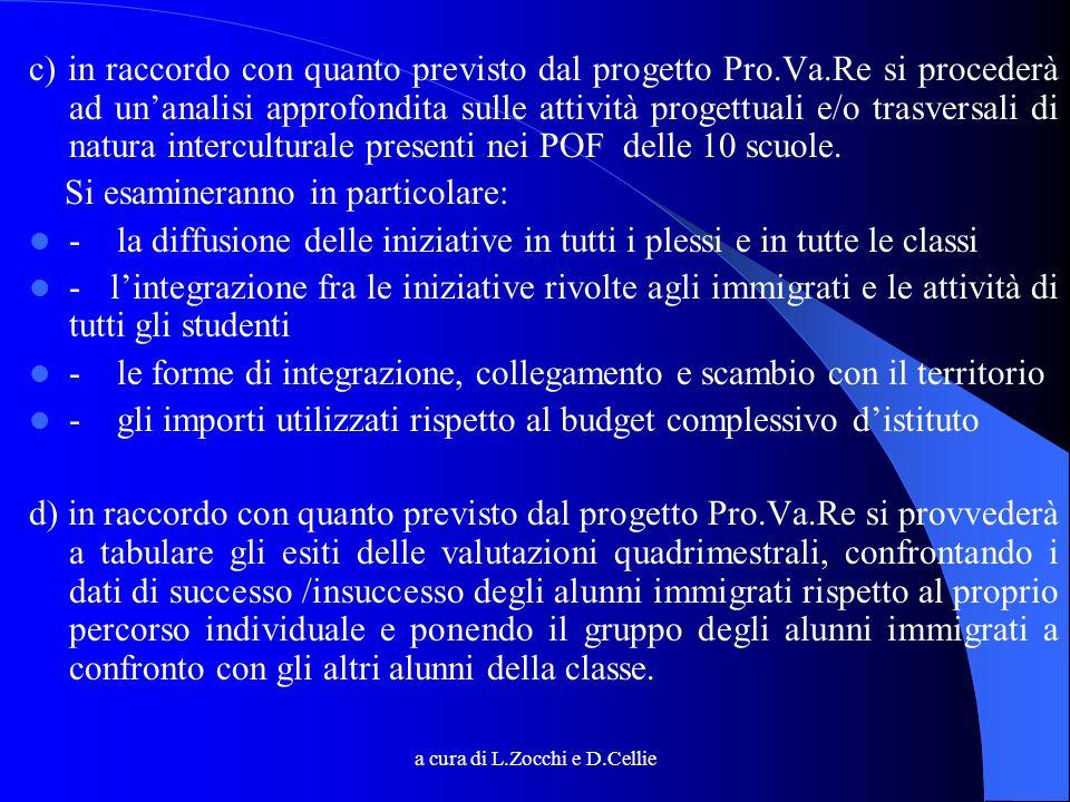 a cura di L.Zocchi e D.Cellie c) in raccordo con quanto previsto dal progetto Pro.Va.Re si procederà ad unanalisi approfondita sulle attività progettu