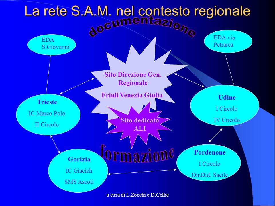 a cura di L.Zocchi e D.Cellie La rete S.A.M. nel contesto regionale Trieste IC Marco Polo II Circolo EDA S.Giovanni EDA via Petrarca Udine I Circolo I