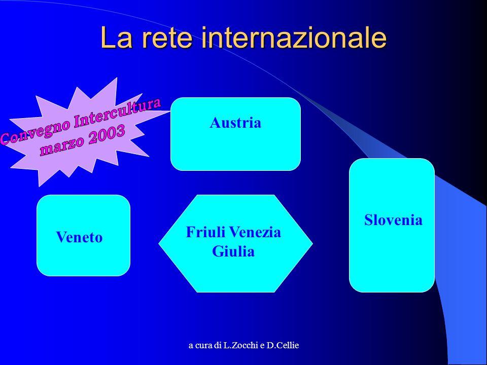 a cura di L.Zocchi e D.Cellie La rete internazionale Friuli Venezia Giulia Veneto Austria Slovenia
