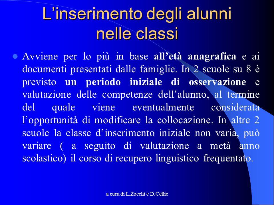 a cura di L.Zocchi e D.Cellie Linserimento degli alunni nelle classi Avviene per lo più in base alletà anagrafica e ai documenti presentati dalle fami