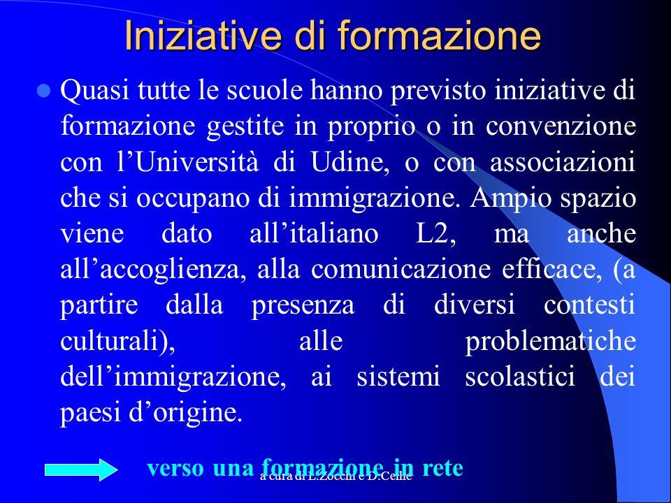 a cura di L.Zocchi e D.Cellie Iniziative di formazione Quasi tutte le scuole hanno previsto iniziative di formazione gestite in proprio o in convenzio