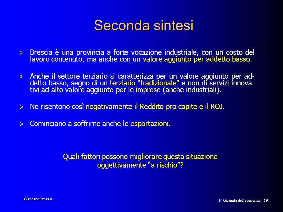Giancarlo Provasi 1^ Giornata delleconomia - 19 Seconda sintesi Brescia è una provincia a forte vocazione industriale, con un costo del lavoro contenuto, ma anche con un valore aggiunto per addetto basso.
