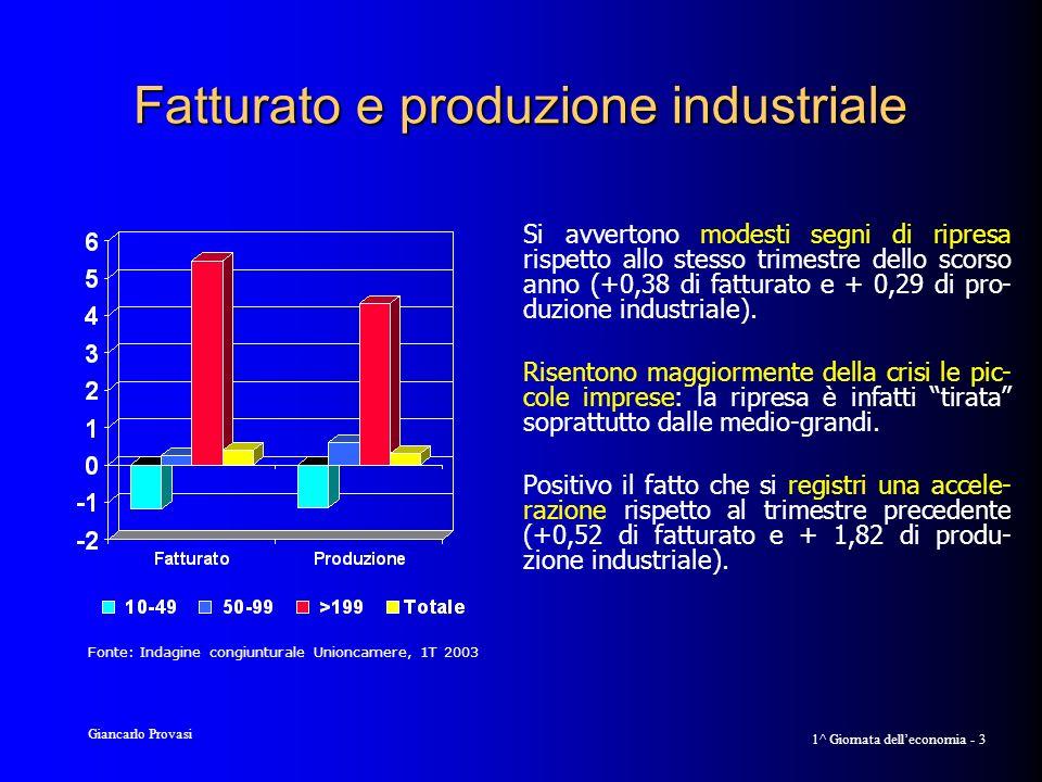 Giancarlo Provasi 1^ Giornata delleconomia - 3 Fatturato e produzione industriale Si avvertono modesti segni di ripresa rispetto allo stesso trimestre dello scorso anno (+0,38 di fatturato e + 0,29 di pro- duzione industriale).