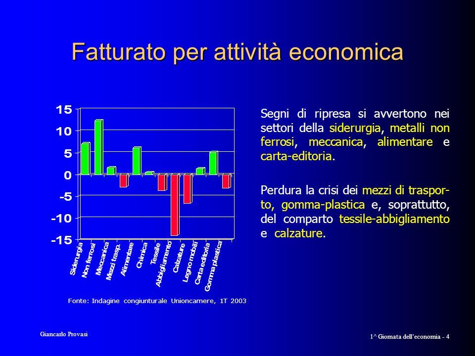 Giancarlo Provasi 1^ Giornata delleconomia - 5 Andamento delloccupazione Il mercato del lavoro continua sostanzialmente a tenere: lin- dagine congiunturale di Union- camere registra un leggero sal- do positivo pari allo 0,47% dell occupazione industriale.