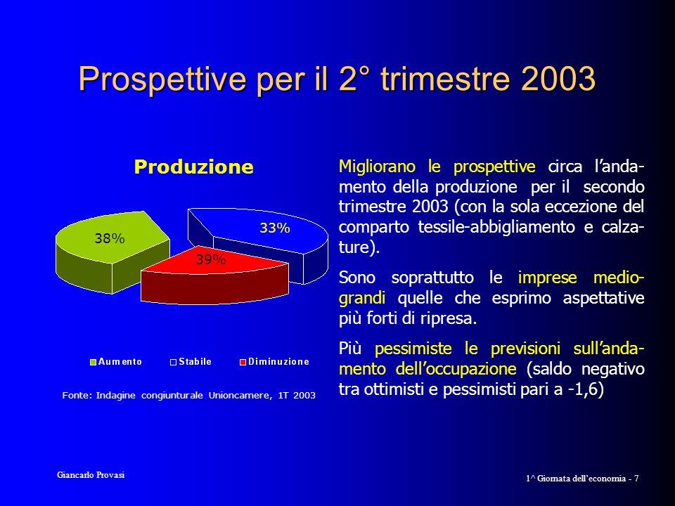 Giancarlo Provasi 1^ Giornata delleconomia - 8 Congiuntura vs.