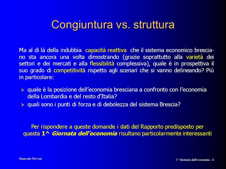 Giancarlo Provasi 1^ Giornata delleconomia - 9 Capacità di generare reddito LombardiaItalia Reddito pro capite 2001 32,9 24,9 25,2 25,5 28,7 25,7 19,8 30,9 34,1 26,3 26,6 % 2001/1995 Brescia è la terza provincia della Lombardia per reddito pro capite (22.739 ) dietro a Milano (29.286) e a Mantova (23.571).