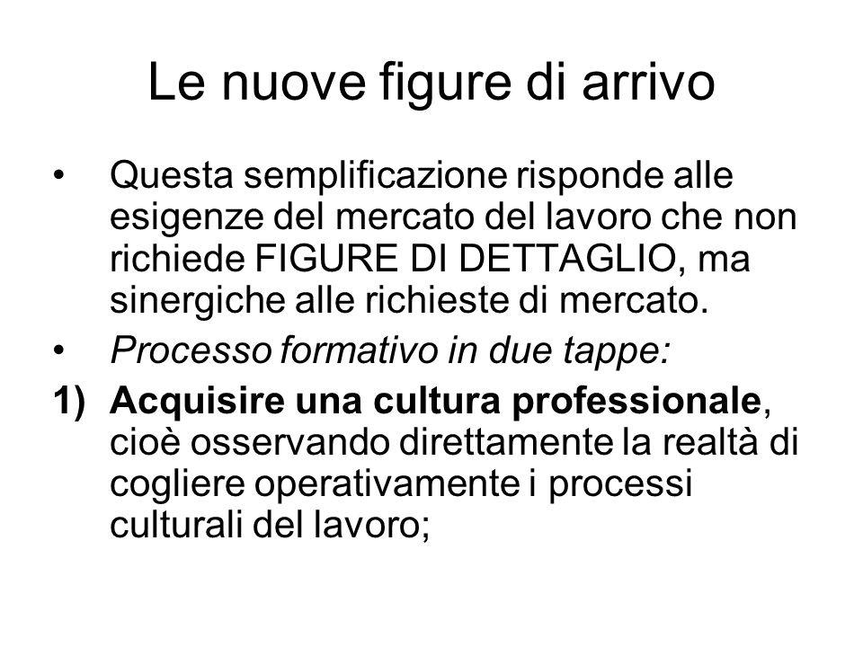 2) Acquisire la specializzazione, cioè labilità tecnica per agire in quel determinato ambito, con le abilità e tecnologie richieste.