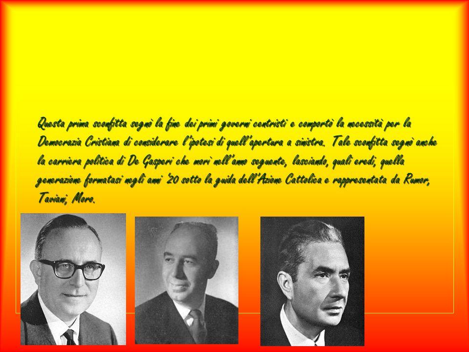 Questa prima sconfitta segnò la fine dei primi governi centristi e comportò la necessità per la Democrazia Cristiana di considerare lipotesi di quella