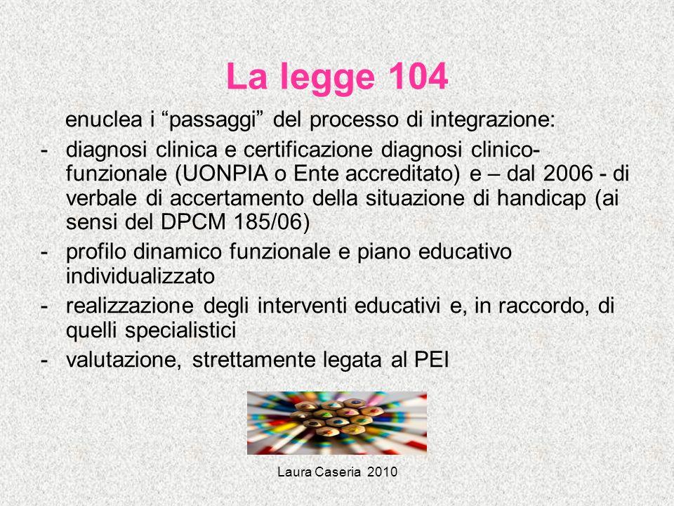 Laura Caseria 2010 La legge 104 enuclea i passaggi del processo di integrazione: -diagnosi clinica e certificazione diagnosi clinico- funzionale (UONP
