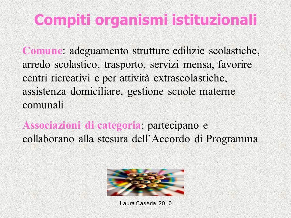 Laura Caseria 2010 Comune: adeguamento strutture edilizie scolastiche, arredo scolastico, trasporto, servizi mensa, favorire centri ricreativi e per a