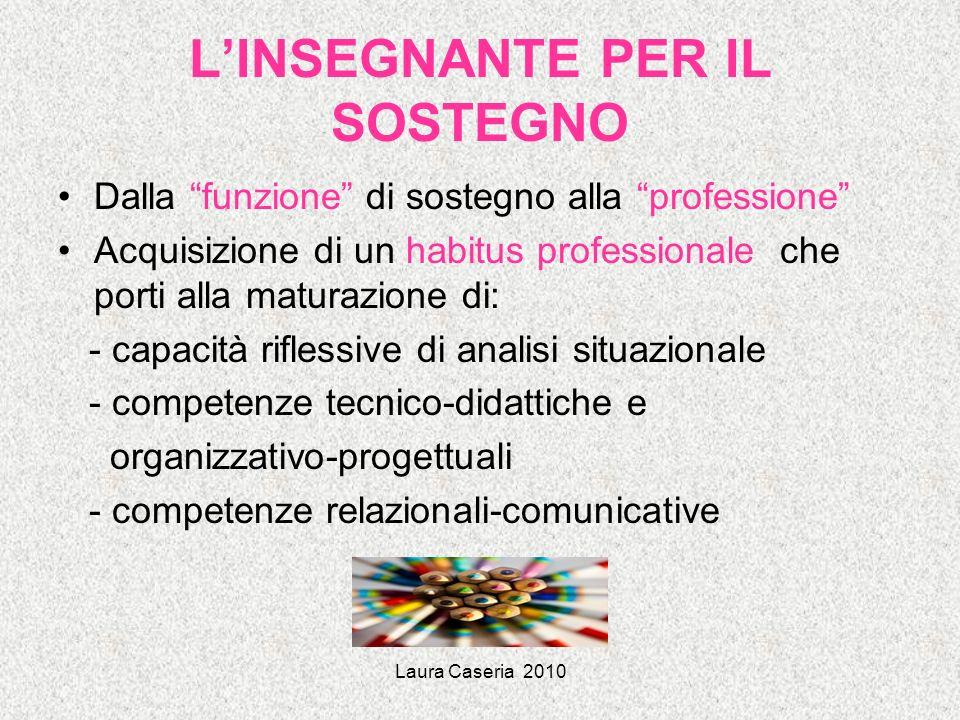 Laura Caseria 2010 LINSEGNANTE PER IL SOSTEGNO Dalla funzione di sostegno alla professione Acquisizione di un habitus professionale che porti alla mat