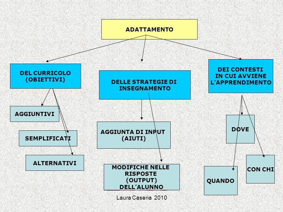 Laura Caseria 2010 ADATTAMENTO DEL CURRICOLO (OBIETTIVI) DELLE STRATEGIE DI INSEGNAMENTO DEI CONTESTI IN CUI AVVIENE LAPPRENDIMENTO AGGIUNTIVI SEMPLIF
