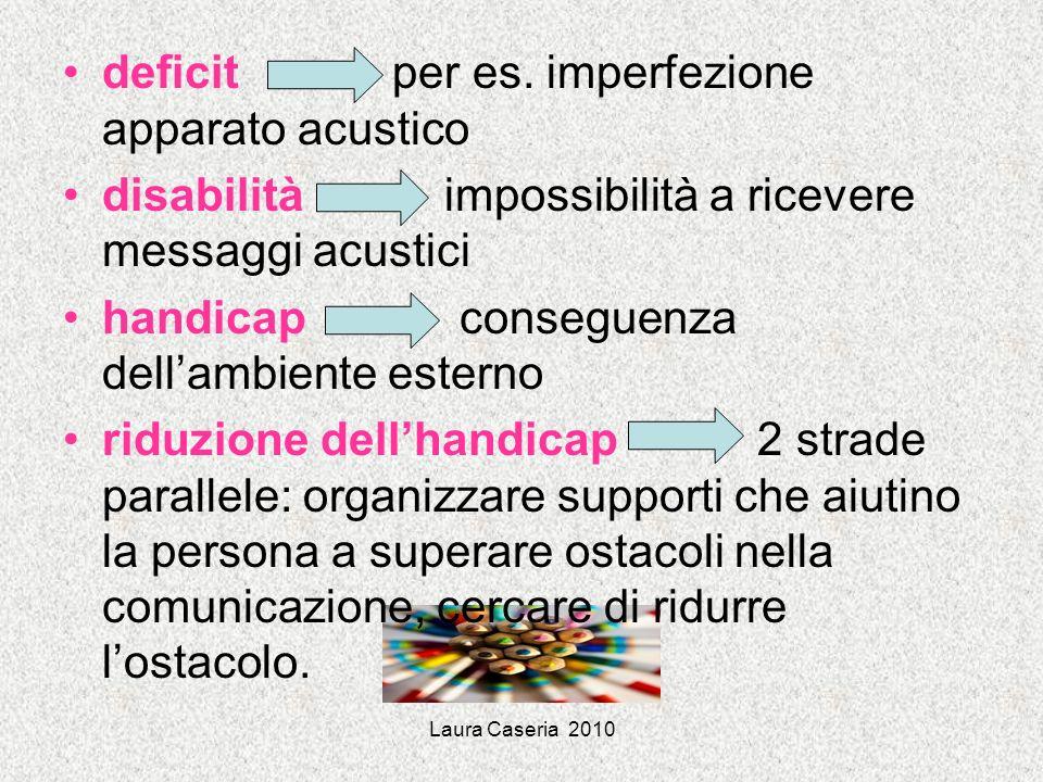 Laura Caseria 2010 deficit per es. imperfezione apparato acustico disabilità impossibilità a ricevere messaggi acustici handicap conseguenza dellambie