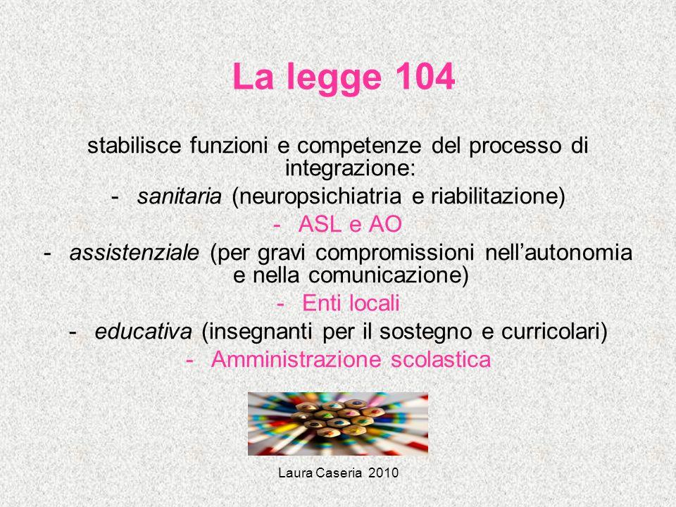 Laura Caseria 2010 La legge 104 stabilisce funzioni e competenze del processo di integrazione: -sanitaria (neuropsichiatria e riabilitazione) -ASL e A