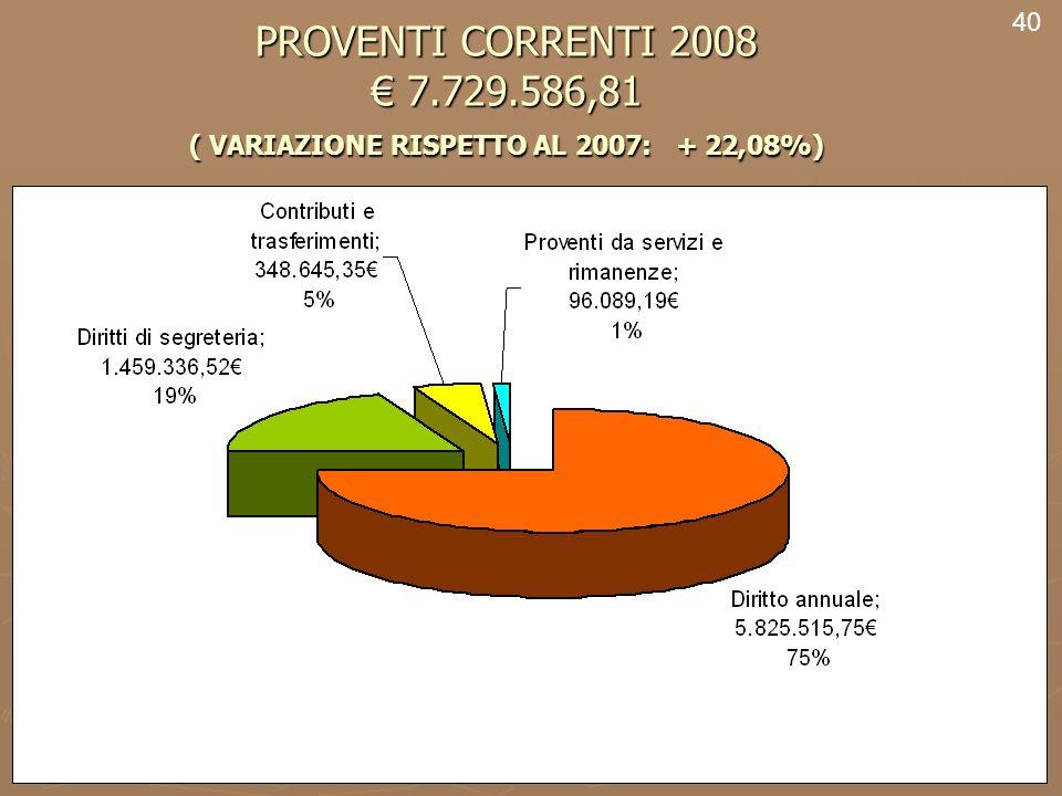42 PROVENTI CORRENTI 2008 7.729.586,81 ( VARIAZIONE RISPETTO AL 2007: + 22,08%) 40