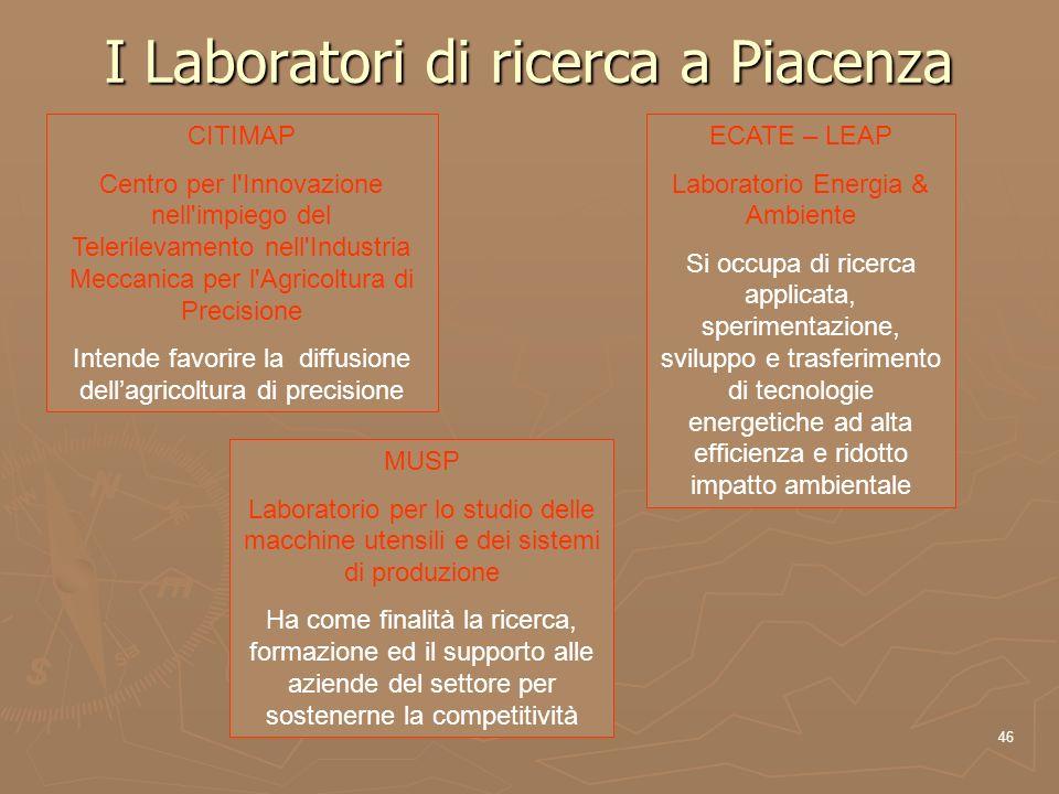 46 I Laboratori di ricerca a Piacenza CITIMAP Centro per l'Innovazione nell'impiego del Telerilevamento nell'Industria Meccanica per l'Agricoltura di