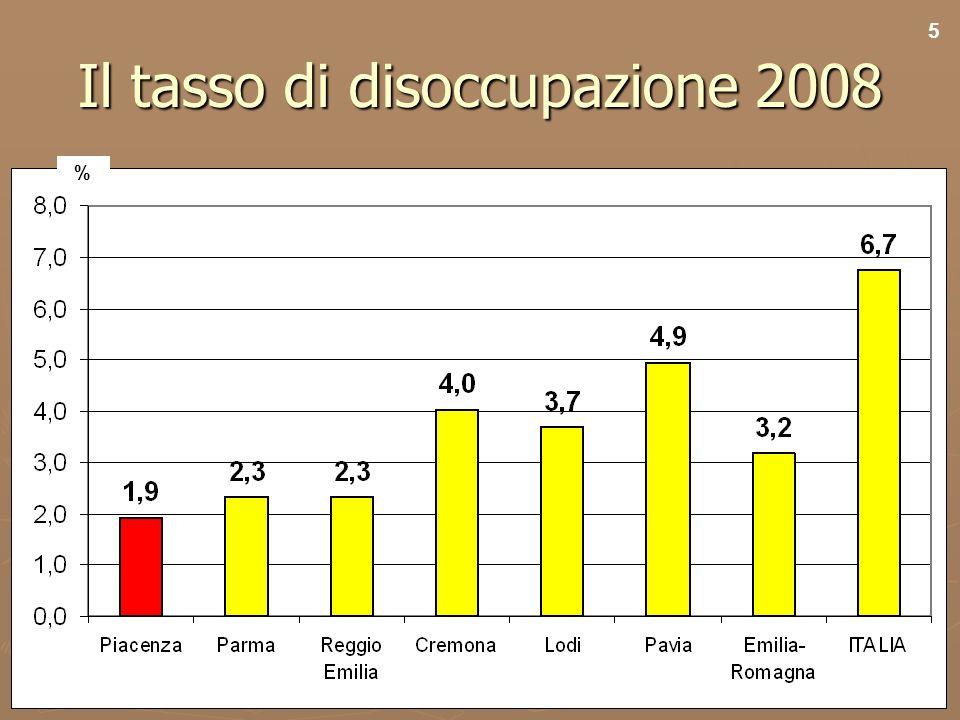 5 Il tasso di disoccupazione 2008 % 5