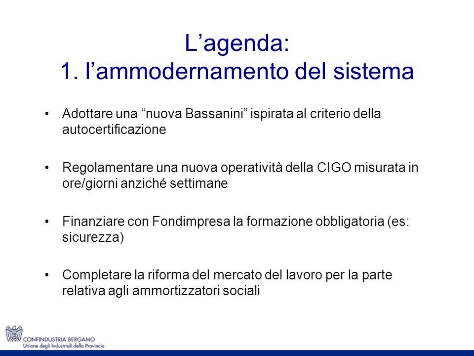 Lagenda: 1. lammodernamento del sistema Adottare una nuova Bassanini ispirata al criterio della autocertificazione Regolamentare una nuova operatività