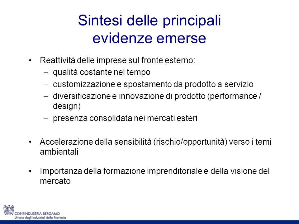 Sintesi delle principali evidenze emerse Reattività delle imprese sul fronte esterno: –qualità costante nel tempo –customizzazione e spostamento da pr