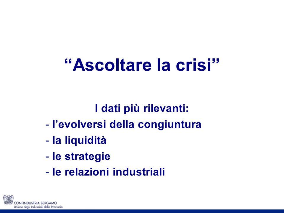 Ascoltare la crisi I dati più rilevanti: - levolversi della congiuntura - la liquidità - le strategie - le relazioni industriali
