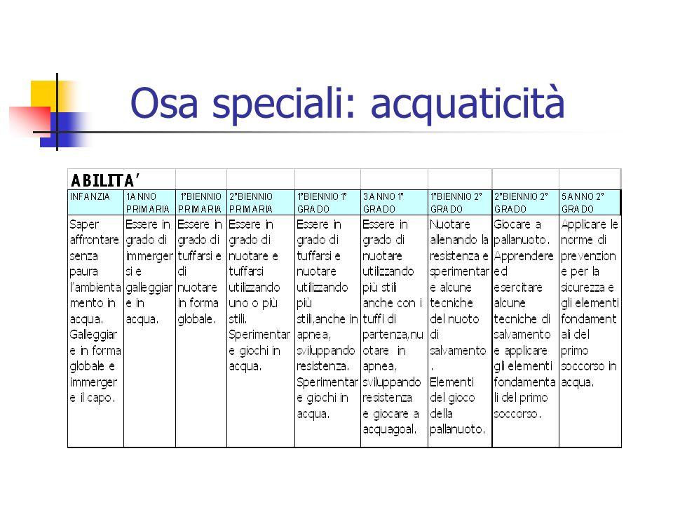 Osa speciali: acquaticità