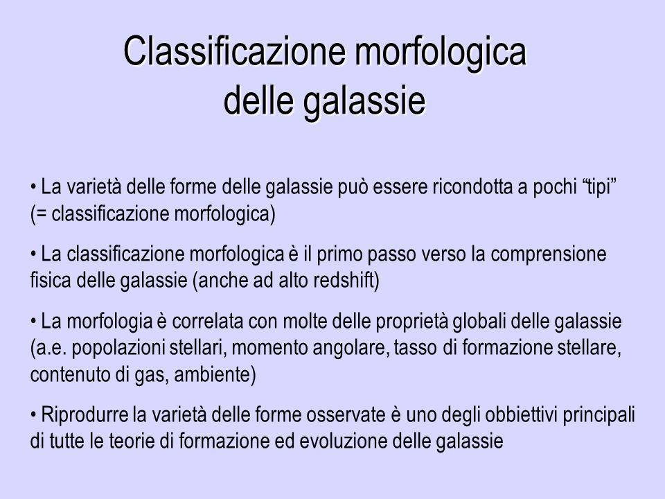 La varietà delle forme delle galassie può essere ricondotta a pochi tipi (= classificazione morfologica) La classificazione morfologica è il primo passo verso la comprensione fisica delle galassie (anche ad alto redshift) La morfologia è correlata con molte delle proprietà globali delle galassie (a.e.
