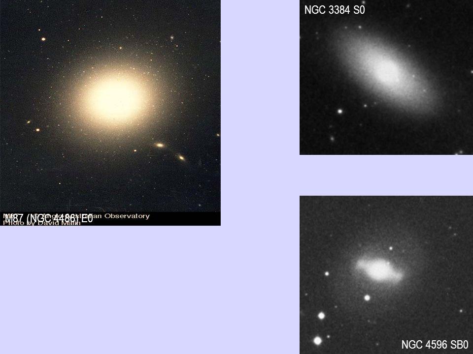 M87 (NGC 4486) E0 NGC 3384 S0 NGC 4596 SB0