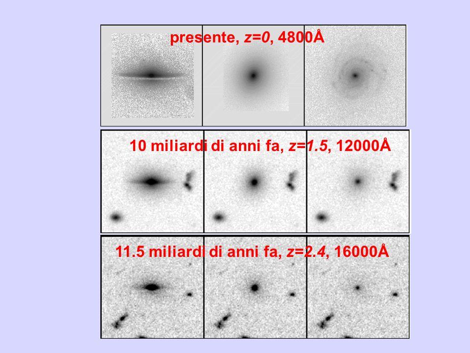 presente, z=0, 4800Å 11.5 miliardi di anni fa, z=2.4, 16000Å 10 miliardi di anni fa, z=1.5, 12000Å