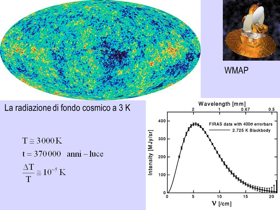 WMAP La radiazione di fondo cosmico a 3 K
