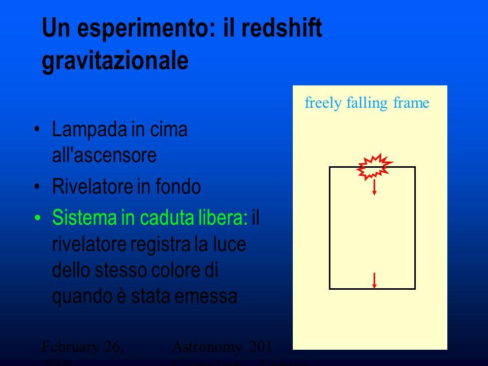 February 26, 2001 Astronomy 201 Cosmology - Lecture 19 Un esperimento: il redshift gravitazionale freely falling frame Lampada in cima all ascensore Rivelatore in fondo Sistema in caduta libera: il rivelatore registra la luce dello stesso colore di quando è stata emessa
