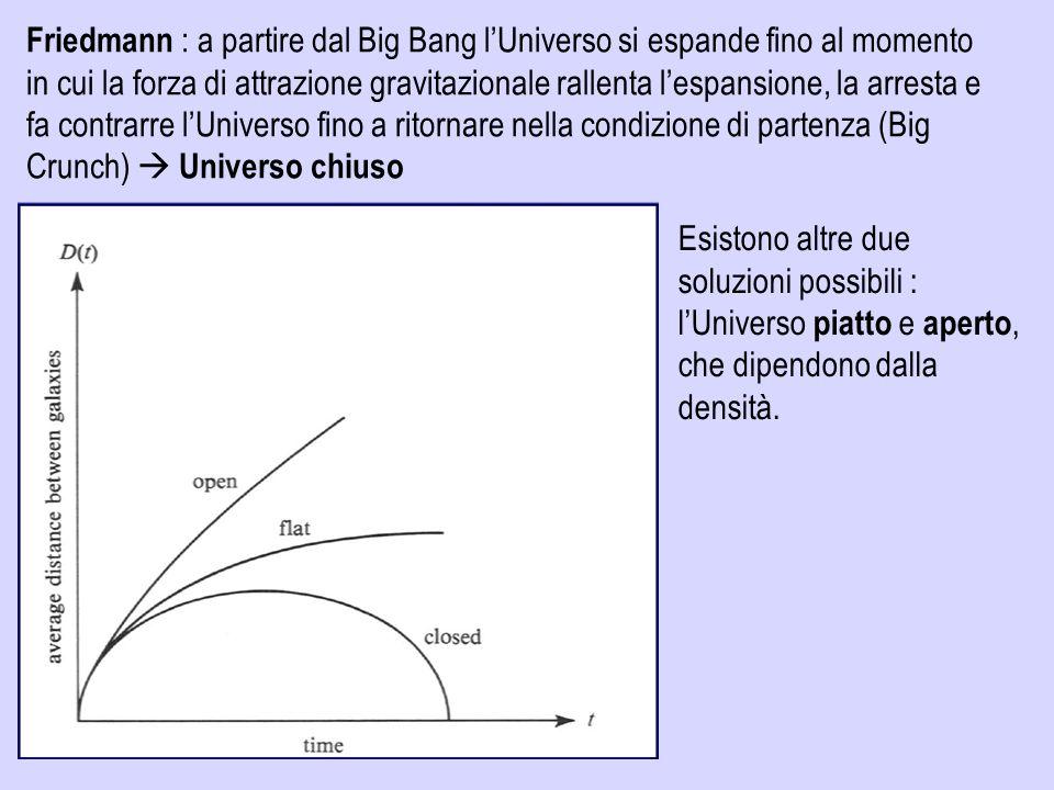 Friedmann : a partire dal Big Bang lUniverso si espande fino al momento in cui la forza di attrazione gravitazionale rallenta lespansione, la arresta e fa contrarre lUniverso fino a ritornare nella condizione di partenza (Big Crunch) Universo chiuso Esistono altre due soluzioni possibili : lUniverso piatto e aperto, che dipendono dalla densità.
