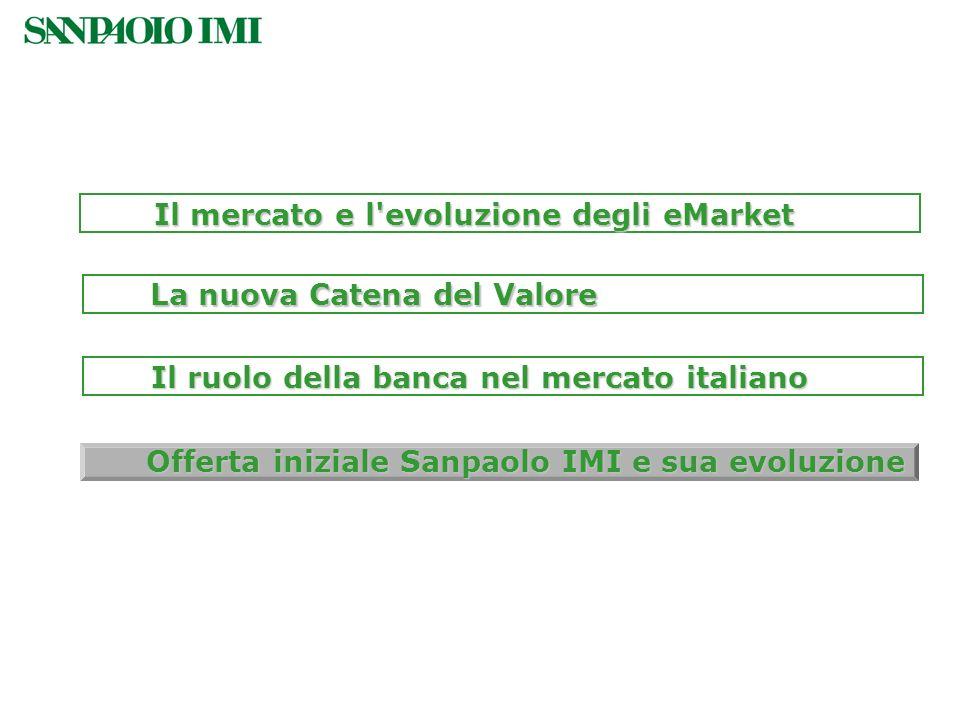 Il ruolo della banca nel mercato italiano La nuova Catena del Valore Il mercato e l'evoluzione degli eMarket Offerta iniziale Sanpaolo IMI e sua evolu
