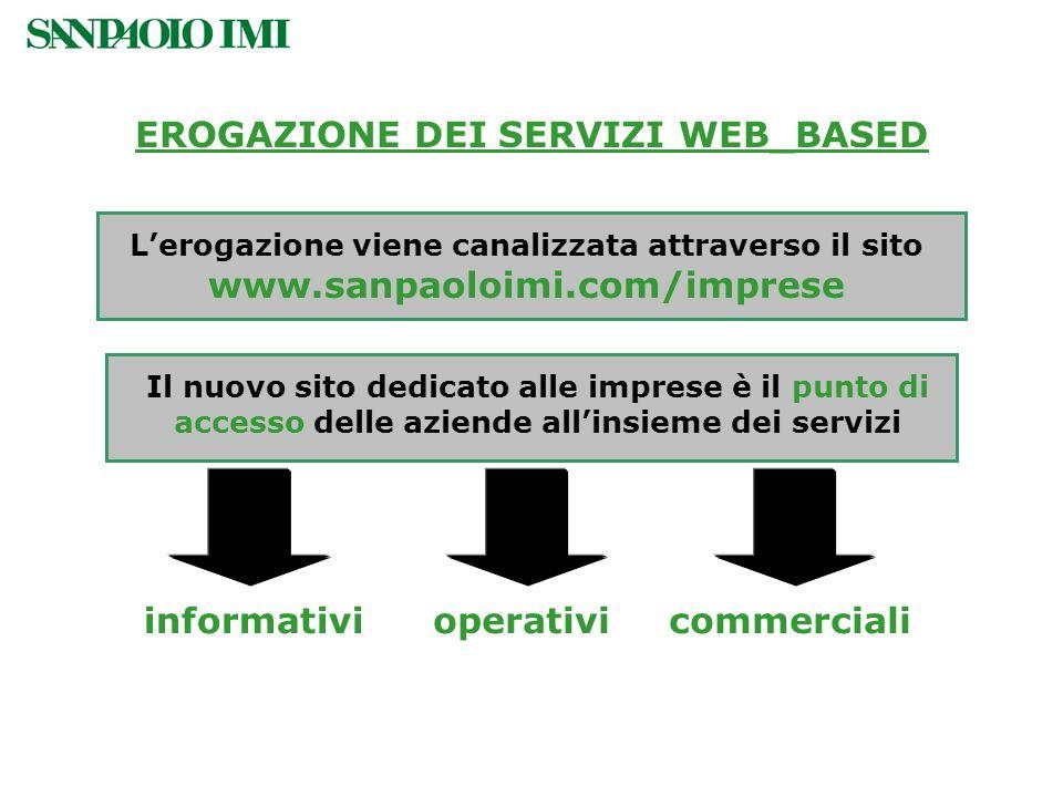 EROGAZIONE DEI SERVIZI WEB_BASED Lerogazione viene canalizzata attraverso il sitowww.sanpaoloimi.com/imprese punto di Il nuovo sito dedicato alle impr