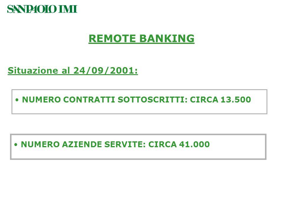Situazione al 24/09/2001: NUMERO CONTRATTI SOTTOSCRITTI: CIRCA 13.500 REMOTE BANKING NUMERO AZIENDE SERVITE: CIRCA 41.000