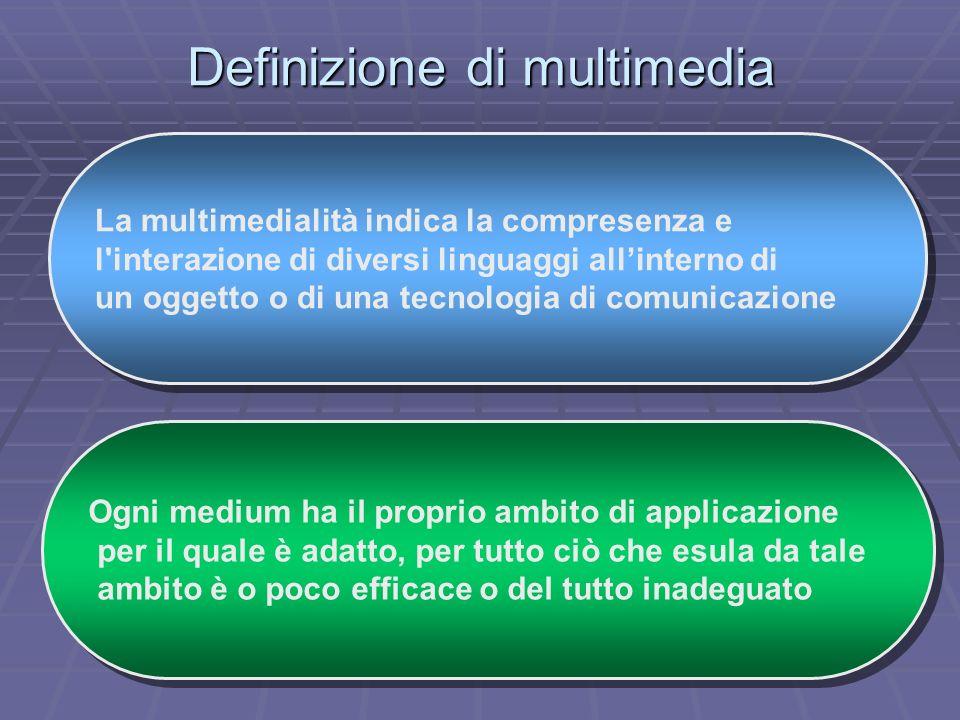 Definizione di multimedia Ogni medium ha il proprio ambito di applicazione per il quale è adatto, per tutto ciò che esula da tale ambito è o poco effi