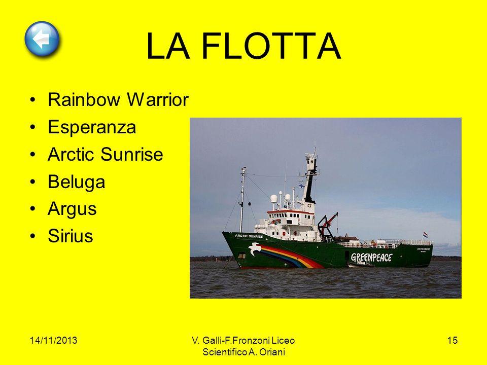 14/11/2013V. Galli-F.Fronzoni Liceo Scientifico A. Oriani 15 LA FLOTTA Rainbow Warrior Esperanza Arctic Sunrise Beluga Argus Sirius