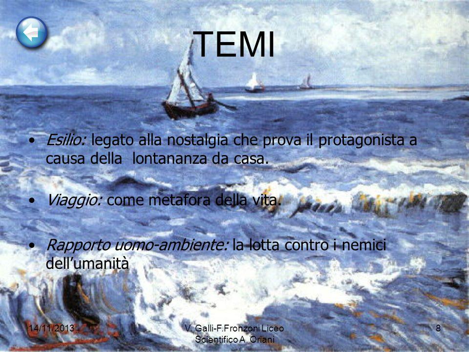 14/11/2013V. Galli-F.Fronzoni Liceo Scientifico A. Oriani 8 TEMI Esilio: legato alla nostalgia che prova il protagonista a causa della lontananza da c
