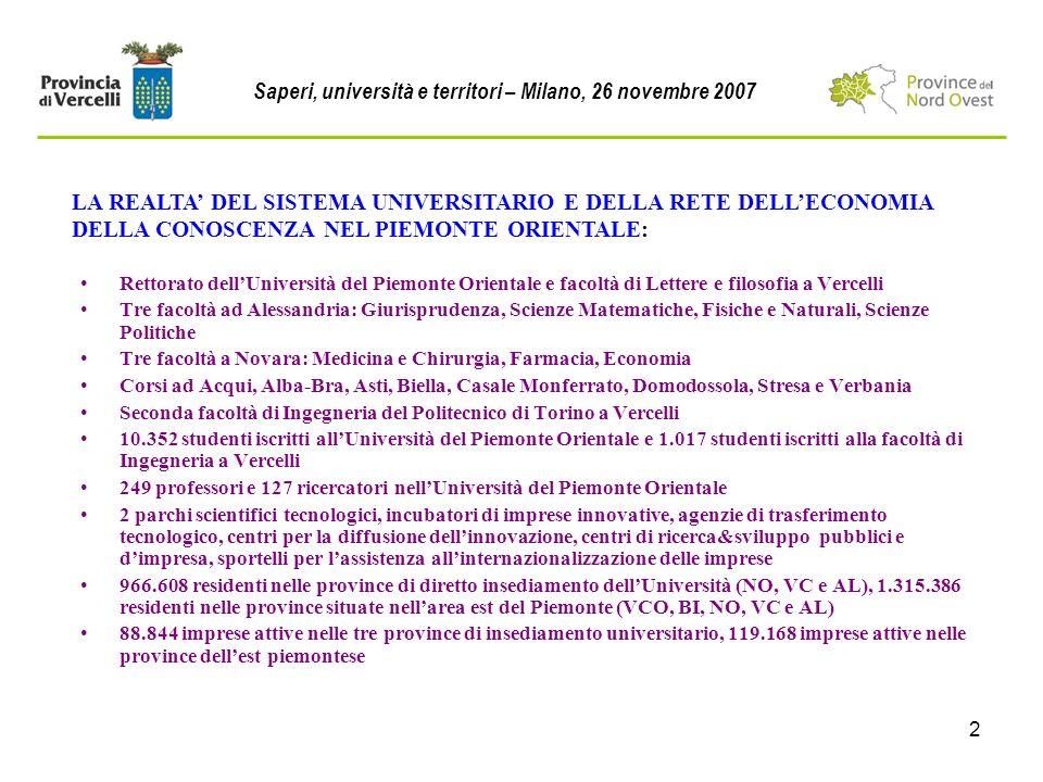2 LA REALTA DEL SISTEMA UNIVERSITARIO E DELLA RETE DELLECONOMIA DELLA CONOSCENZA NEL PIEMONTE ORIENTALE: Saperi, università e territori – Milano, 26 n