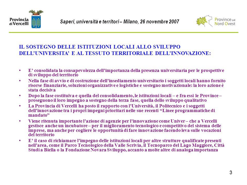 3 IL SOSTEGNO DELLE ISTITUZIONI LOCALI ALLO SVILUPPO DELLUNIVERSITA E AL TESSUTO TERRITORIALE DELLINNOVAZIONE: Saperi, università e territori – Milano
