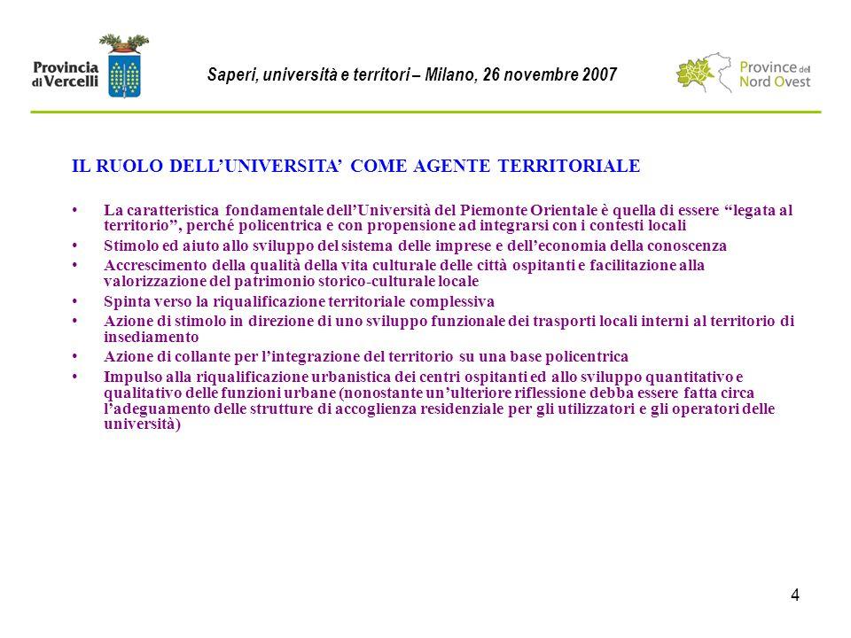 4 IL RUOLO DELLUNIVERSITA COME AGENTE TERRITORIALE Saperi, università e territori – Milano, 26 novembre 2007 La caratteristica fondamentale dellUniver