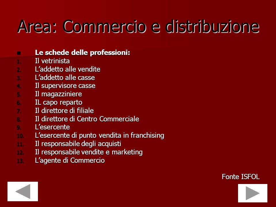 Area: Commercio e distribuzione Le schede delle professioni: Le schede delle professioni: 1. Il vetrinista 2. Laddetto alle vendite 3. Laddetto alle c