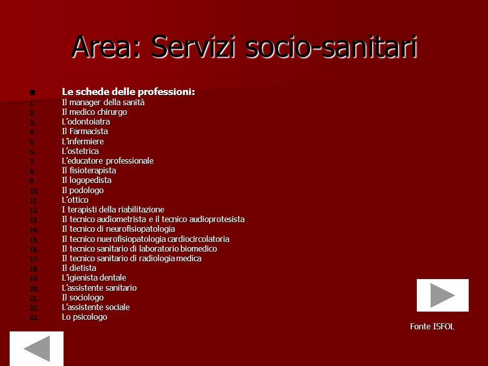 Area: Servizi socio-sanitari Le schede delle professioni: Le schede delle professioni: 1. Il manager della sanità 2. Il medico chirurgo 3. Lodontoiatr