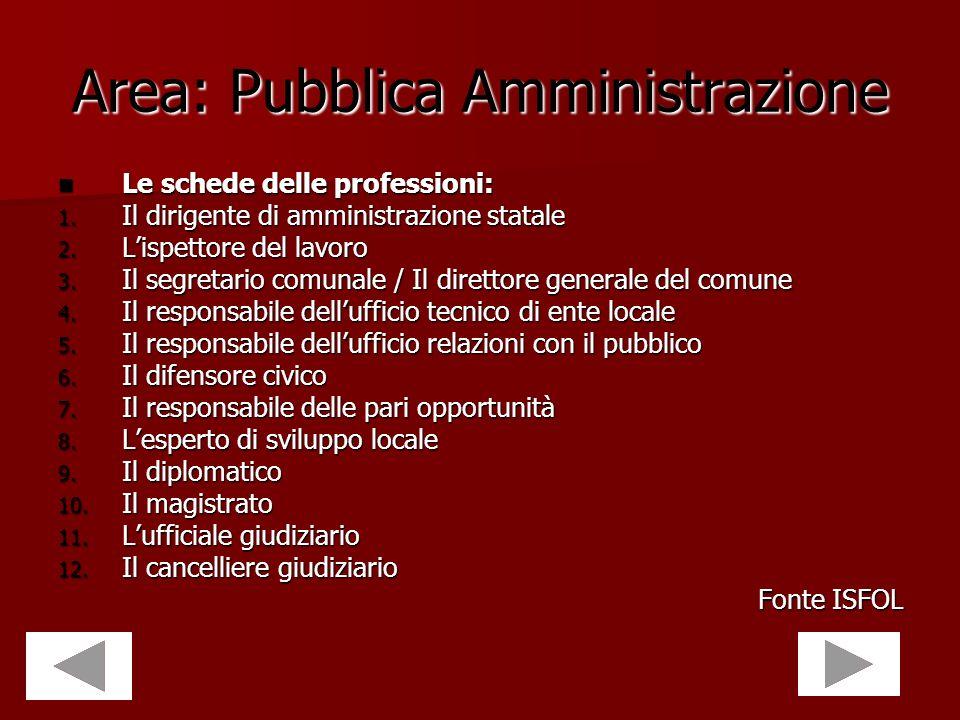Area: Pubblica Amministrazione Le schede delle professioni: Le schede delle professioni: 1. Il dirigente di amministrazione statale 2. Lispettore del