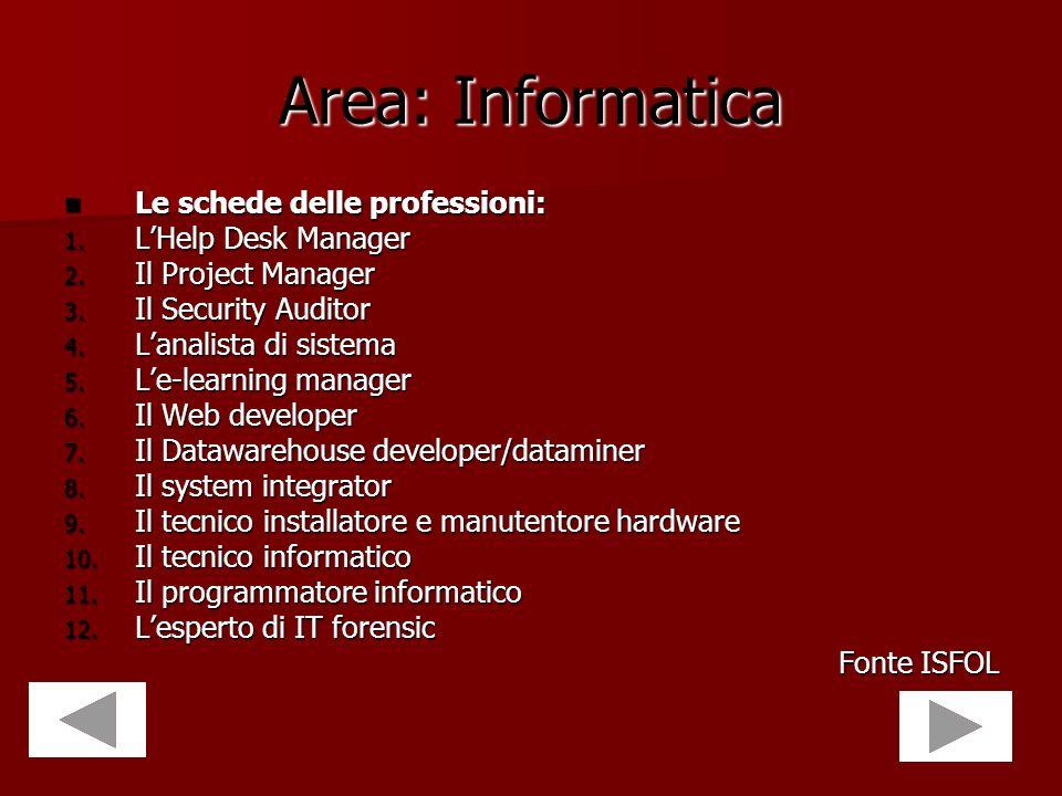 Area: Informatica Le schede delle professioni: Le schede delle professioni: 1. LHelp Desk Manager 2. Il Project Manager 3. Il Security Auditor 4. Lana