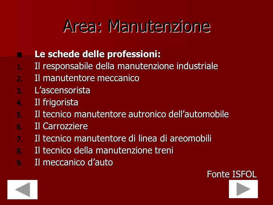Area: Manutenzione Le schede delle professioni: Le schede delle professioni: 1. Il responsabile della manutenzione industriale 2. Il manutentore mecca