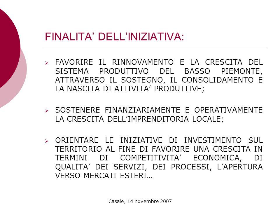Casale, 14 novembre 2007 MODALITA DI PRESENTAZIONE LA MODULISTICA E REPERIBILE PRESSO: LANGHE MONFERRATO ROERO S.C.