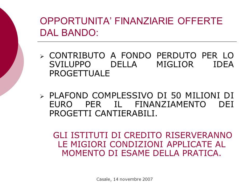 Casale, 14 novembre 2007 OPPORTUNITA FINANZIARIE OFFERTE DAL BANDO: CONTRIBUTO A FONDO PERDUTO PER LO SVILUPPO DELLA MIGLIOR IDEA PROGETTUALE PLAFOND