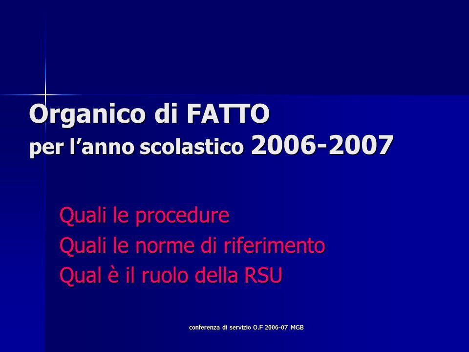 conferenza di servizio O.F 2006-07 MGB Organico di FATTO per lanno scolastico 2006-2007 Quali le procedure Quali le norme di riferimento Qual è il ruolo della RSU