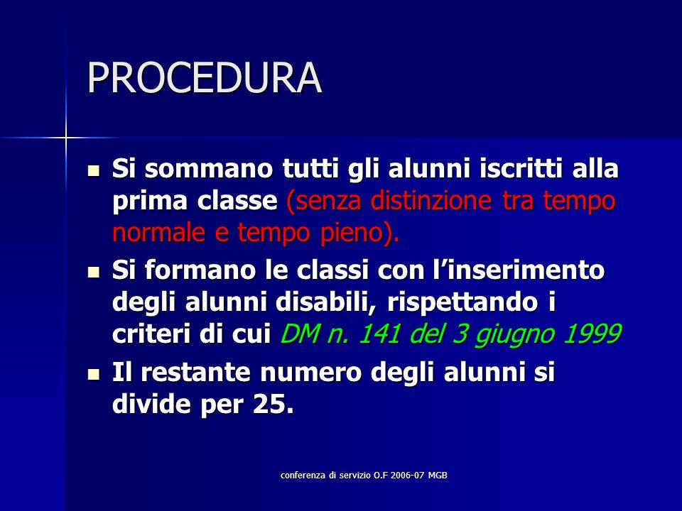 conferenza di servizio O.F 2006-07 MGB PROCEDURA Si sommano tutti gli alunni iscritti alla prima classe (senza distinzione tra tempo normale e tempo pieno).