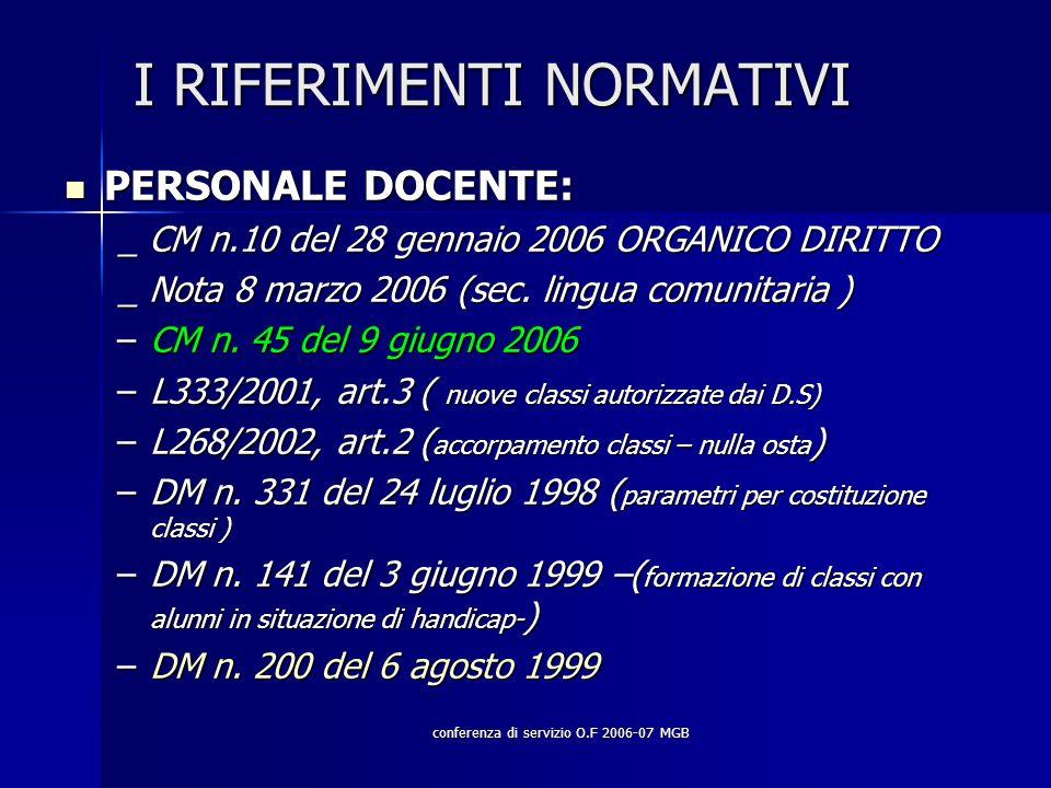 conferenza di servizio O.F 2006-07 MGB I RIFERIMENTI NORMATIVI PERSONALE ATA: PERSONALE ATA: –DM 26.4.